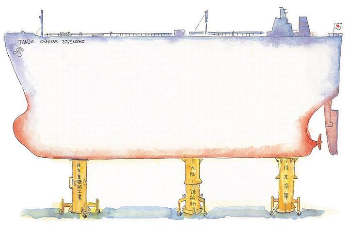 誕生 - 昭和48年2月7日、大島造船所創業