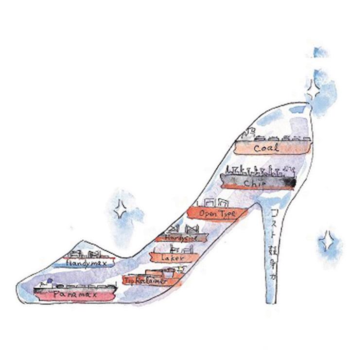 シンデレラの靴 - 実現不可能と思われたコストダウン達成